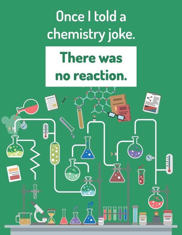 Chemistry Puns Wall Art