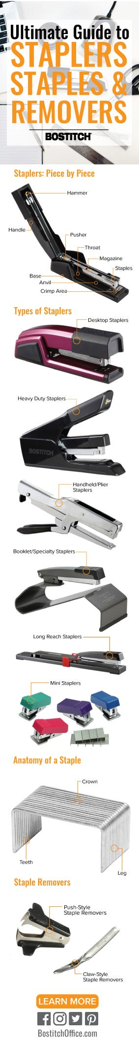Articles - Your Ultimate Guide to Staplers, Staples & Removers