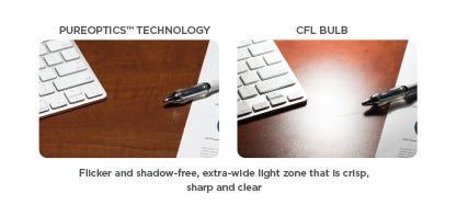 LED Clarity